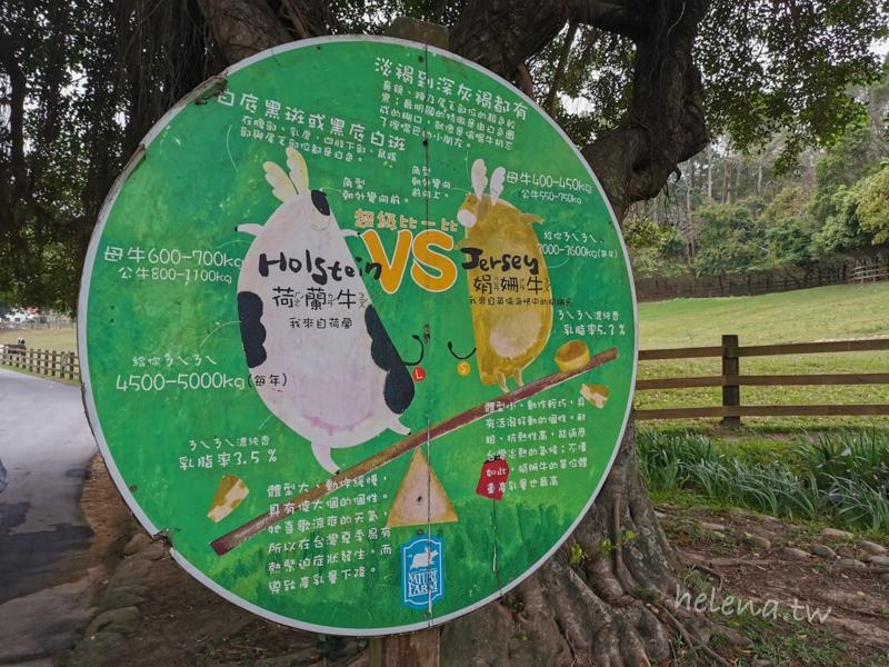 台灣寶島,苗栗遊/宿 @Helena's Blog