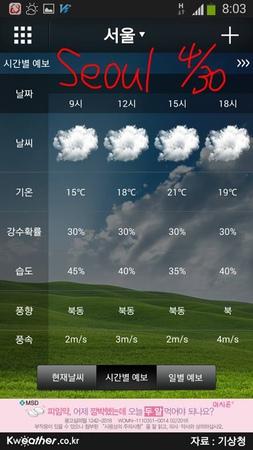 天氣,釜山,韓國,首爾 @Helena's Blog