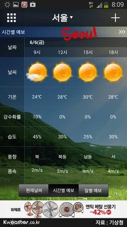交通,全州,慶州,釜山,韓國,首爾 @Helena's Blog