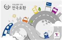 money,T,交通,交通卡,韓國 @Helena's Blog